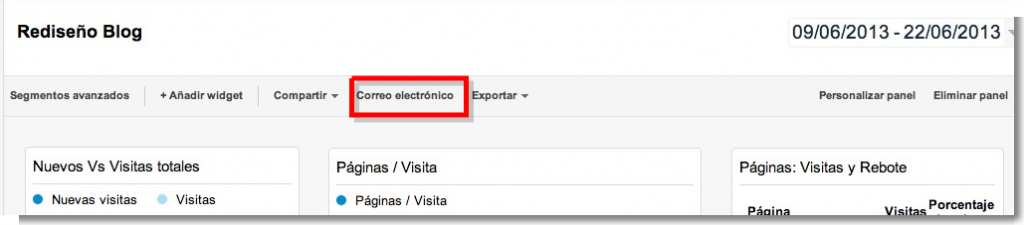 Rediseño Blog - Dashboard Google Analytics (1)