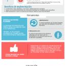 Indexacion semantica lantente - Infografía