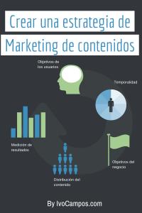 Crear estrategia de Marketing de Contenidos