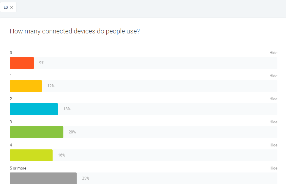 Multi mobile devices lead generation